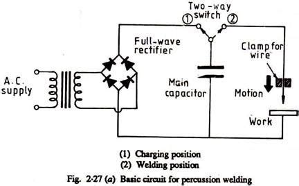 wiring diagram for caravan inverter wiring picture