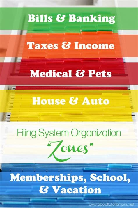 how to organize file cabinet filing system organization quot zones quot a bowl full of lemons