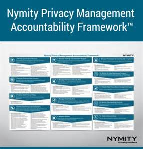 privacy management accountability framework