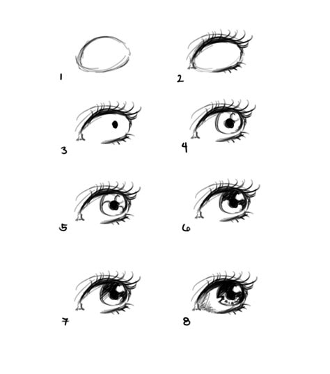 libro easy on the eyes requested basic eye tutorial by seyuri on