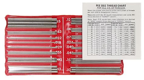 pee dee thread measuring wires | thread measuring wires