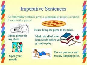 Imperative Interrogative Sentence Worksheets Abitlikethis