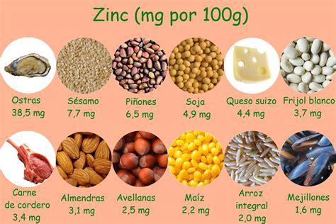que alimentos contienen zinc tabla de alimentos ricos en zinc calor 237 as y nutrientes