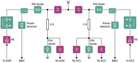 signal diode diagram 28 images diode wiring diagram