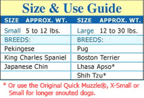 pug weight chart muzzle 174 for pugs