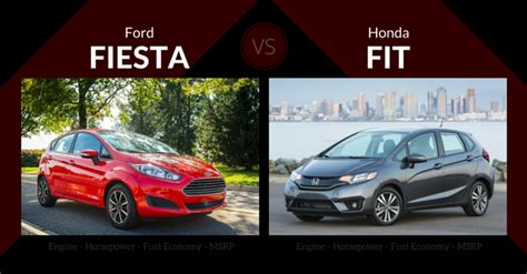 Ford Fit by 2016 Ford Vs Honda Fit