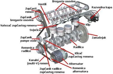 ölpumpe Auto by Audi Dijelovi Motora Glava Motora Pumpe Hladnjaci