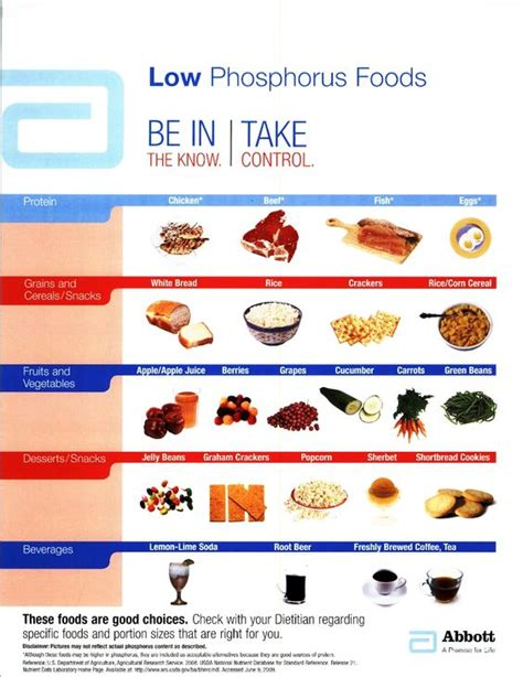 low phosphorus food high potassium foods list pdf for your continued education find some of our