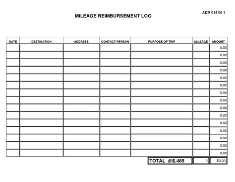 best photos of irs mileage log template irs mileage log