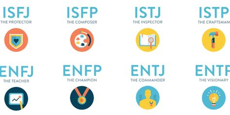 Best Resume Leadership by The Surprising Myers Briggs Personality Type That Makes
