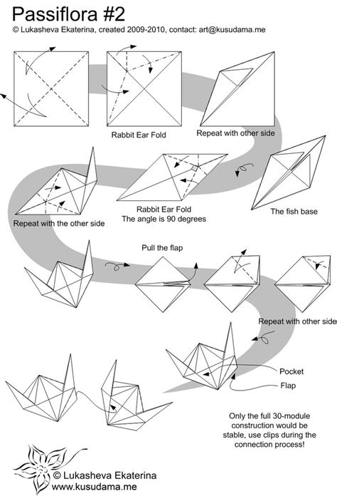 Origami Scorpion Diagram - origami scorpion diagram wiring diagrams wiring diagram