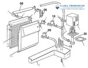 scotsman machine repair wiring diagram and fuse box