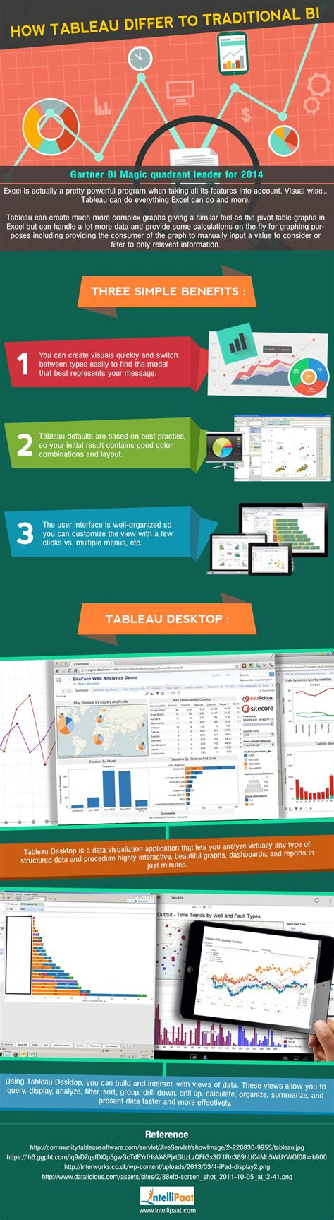 tableau tutorial beginner tableau tutorial for beginners tableau tutorial pdf