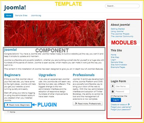 codeigniter tutorial in bangla extension types in joomla asamamun s blog
