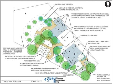 site plan exles on site consultation watershed management group