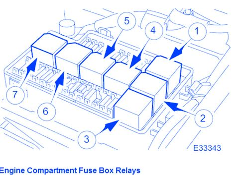 jaguar xj8 2001 engine compartment fuse box block circuit