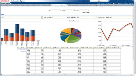 data analysis template brilliant data analysis report exle with epic charts