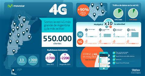 movistar online argentina image gallery movistar argentina