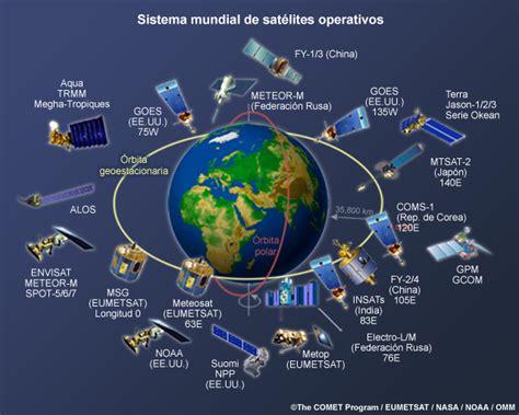imagenes satelitales concepto utiliza senasica sistemas geo referenciales para