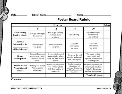 habitats poster board rubric north dakota studies