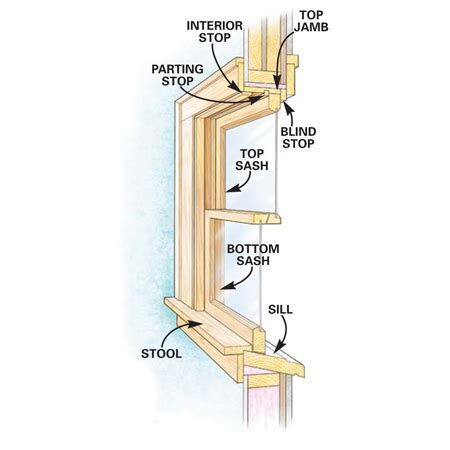 how to install a house window how to install a new vinyl window