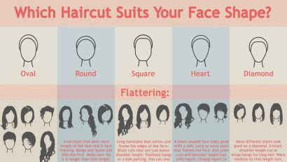 best hairstyle for your face shape and age find the best women s hairstyle for your face shape