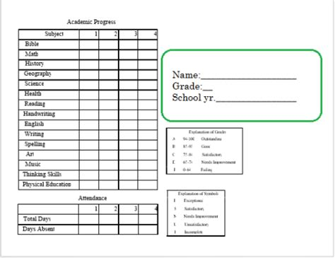 blank report card template homeschool planners transcripts report card forms calendars