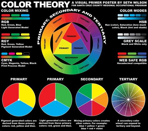 color theory 101 sitepoint 28 images color theory 101 how to perfectly pair artworks in your