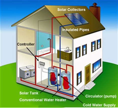 home water heaters tankless water systems
