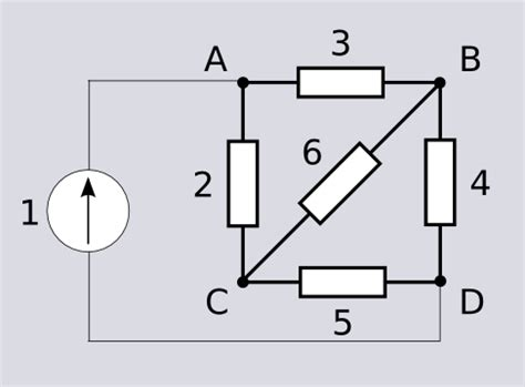 definition of resistor grid definition of resistor grid 28 images false ceiling fuse step potential and touch