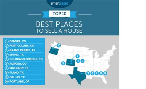 sell a house online phoenix association of realtors 174 187 surprise the 10 best cities to sell a house