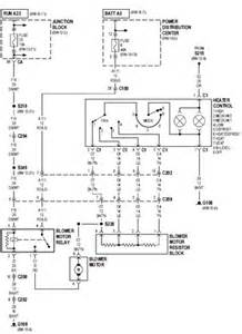 jeep cherokee heater wiring diagram