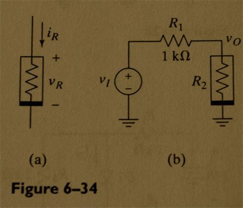 nonlinear resistor symbol nonlinear resistor symbol 28 images the difference between linear and nonlinear circuit