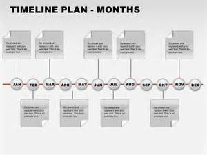 timeline plan months free powerpoint chart