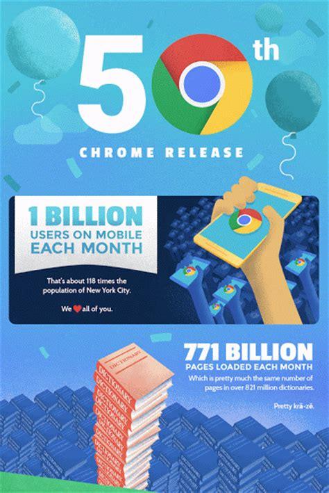 chrome mobile app chrome mobile apps surpass 1 billion monthly active