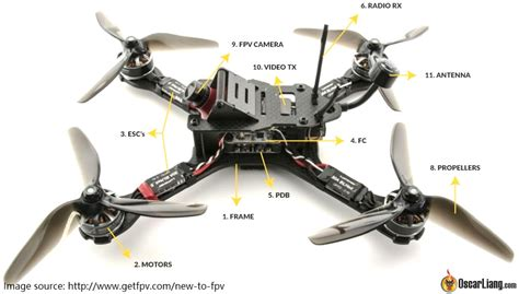 anatomy of a quadcopter wiring diagrams wiring diagrams