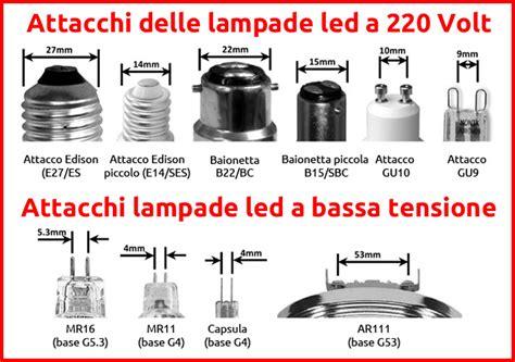 confronto lade led tipi di led led quanti tipi di led ci sono universale