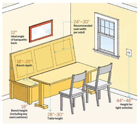 bench size guide proper banquette seating proportions home decor tips