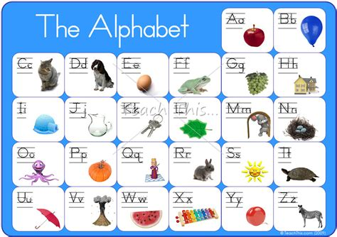 alphabet chart pin alphabet chart on