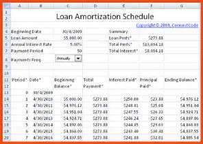 Mortgage Amortization Spreadsheet Loan Amortization Schedule Excel Loan Amortization