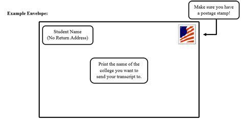 Rutgers Mba Application Transcript Address by Transcript Requests Mr Mueller S Website