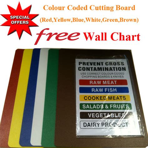 Similiar Poster Color Cutting Boards Keywords