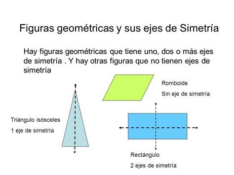 figuras geometricas con nombres y caracteristicas transformaciones isometricas en el plano departamento de