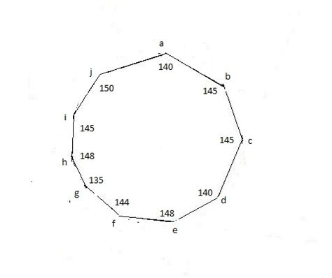 How Many Interior Angles Does A Decagon by Geometry Finding Parallel Sides From A Irregular Decagon