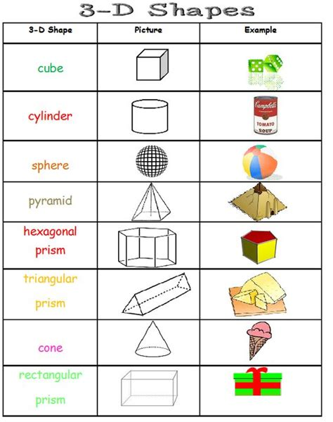 printable polygon poster here are two geometry posters one for 2d and one for 3d