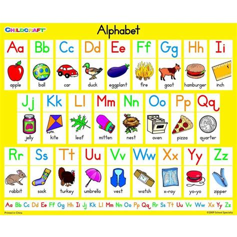 english alphabet themes 17 best ideas about alphabet charts on pinterest free