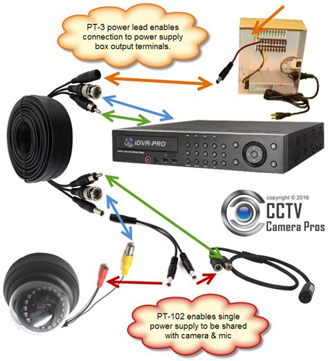 fantastic home security wiring diagram ideas