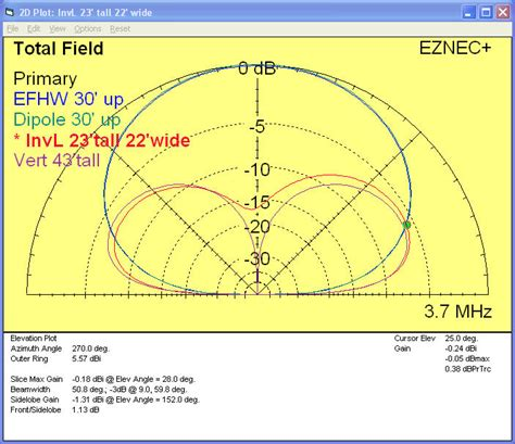antenna pattern xml efhw 8010 inverted l or horizontal qrz forums