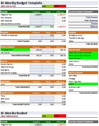 bi weekly budget template | budget template free
