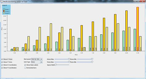 java swing charts the mindfusion forums java chart control beta